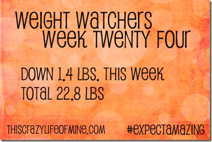 WW Weekly weigh-in Week 24