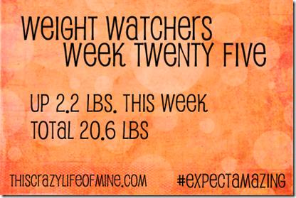 WW Weekly weigh-in Week 25
