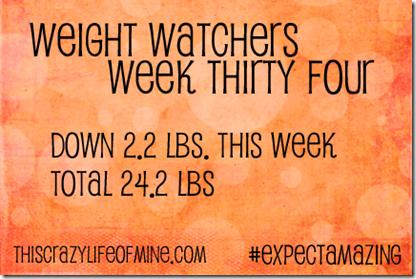 WW Weekly weigh-in Week 34
