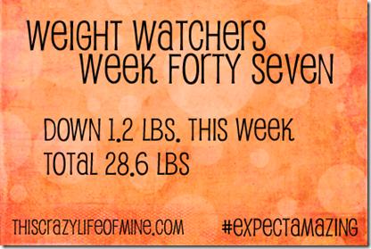 WW Weekly weigh-in Week 47